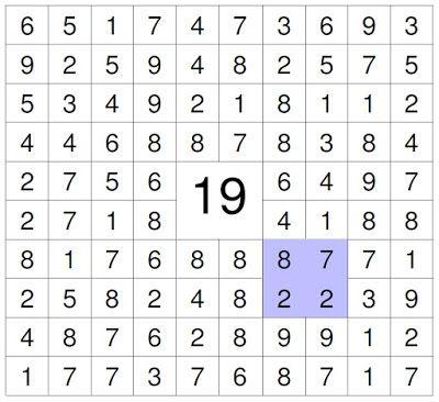 1304 best 2.oszt images on Pinterest | Multiplication tables, Math ...