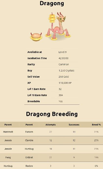 my singing monsters breeding for Dragong. For more updates on breeding guides for my singing monsters add this referal code in the my singing monsters app>setting>submit referal and enter this code: 11573323DD. Thanks for support!