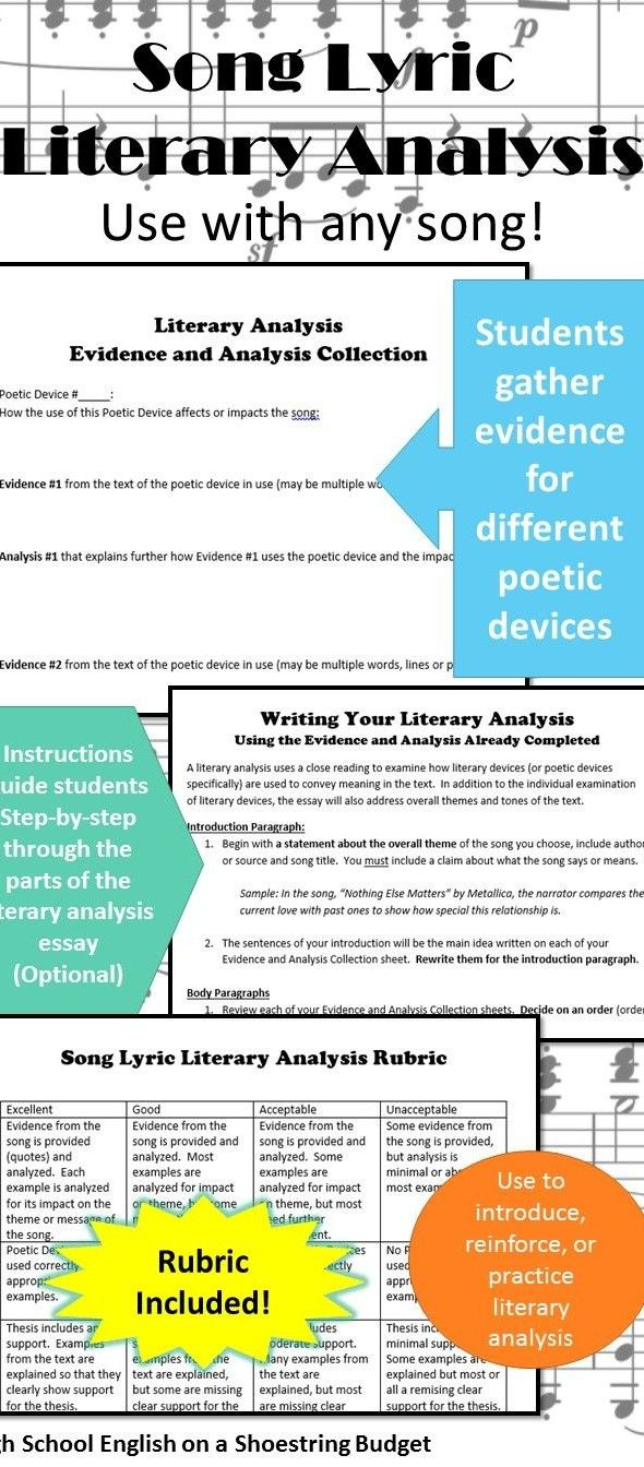 great introduction paragraphs