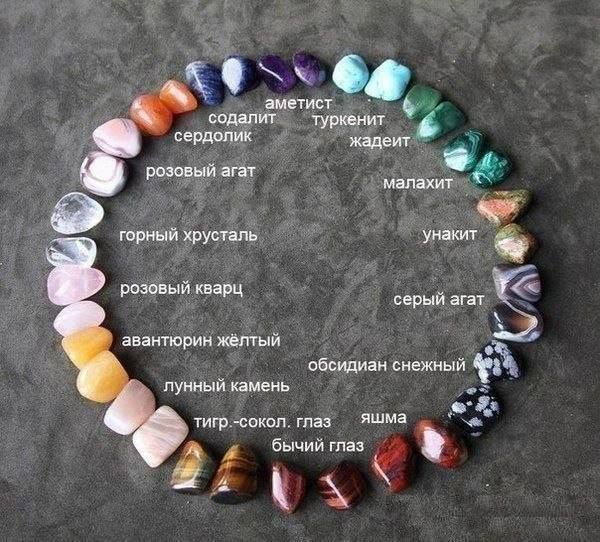 Разбираемся в натуральных камнях натуральные камни, полудрагоценные камни