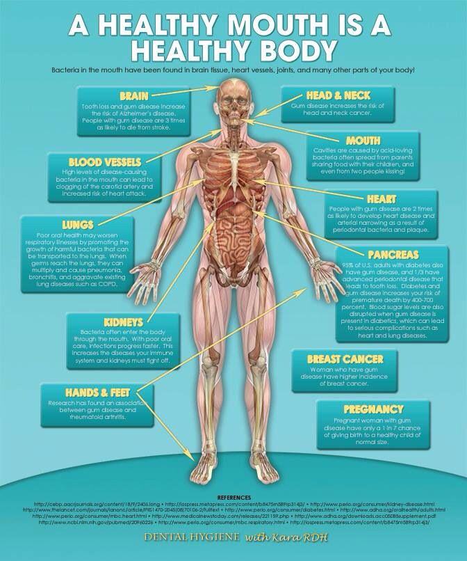 Healthy Mouth Healthy Body 119