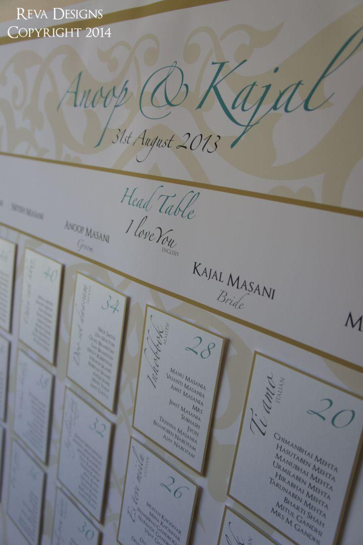 Anoop and Kajal table plan