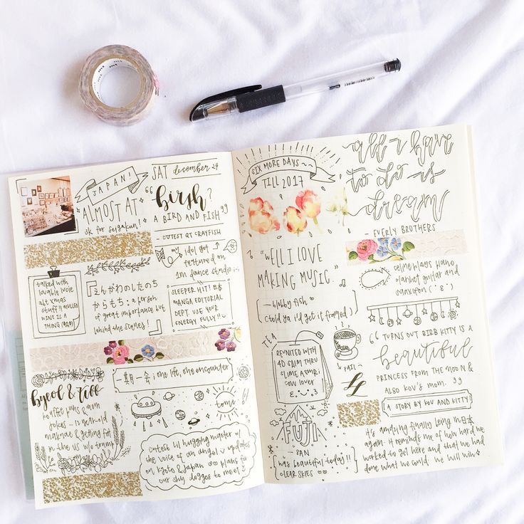 "studykouffee: "" 29.12.16 hello hello! here is one of my simpler spreads in the flesh (or paper) and i say that because i typically use a lot of different colours in a single theme! 2017 is fast..."