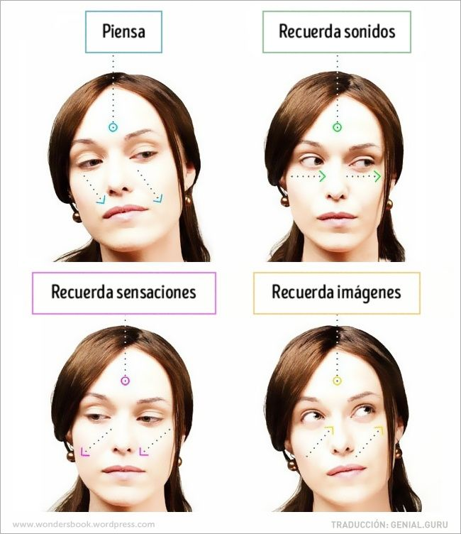 Secretos del lenguaje corporal que te serán muy útiles