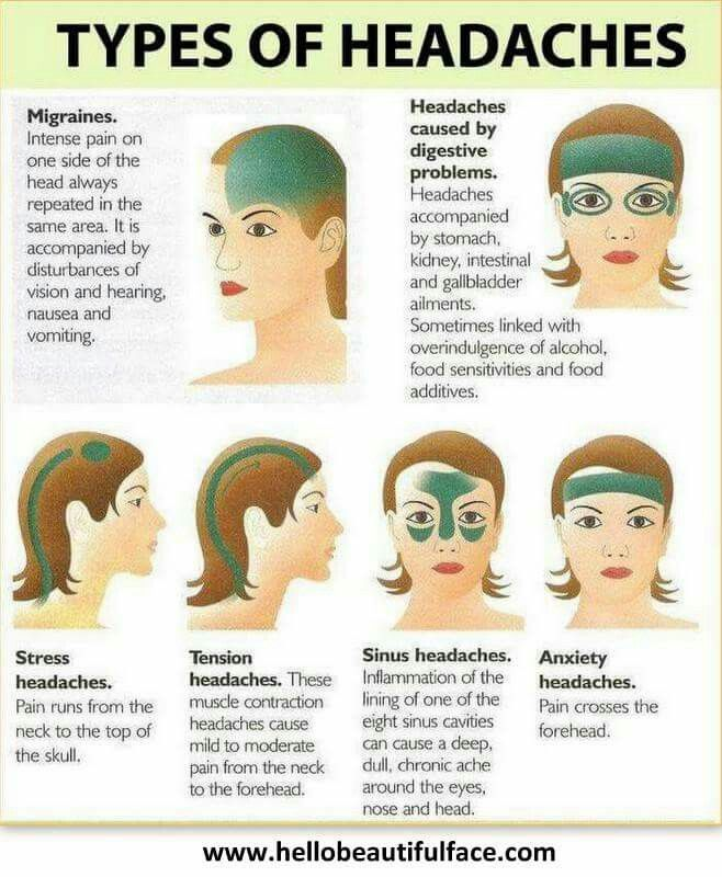 Headaches can be put under one of two categories; primary or secondary.