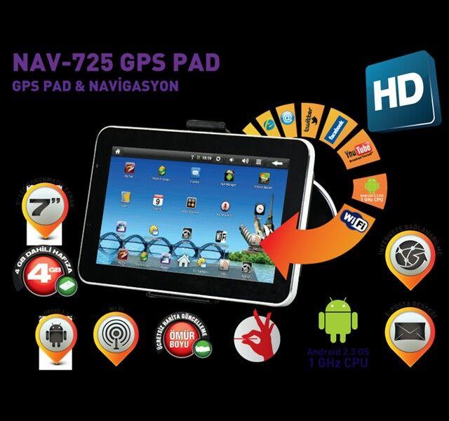 Navigasyon GPS