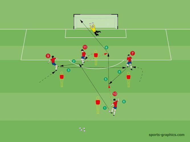 Ubung Passen In Der Raute Wie Barcelona Fussball Training