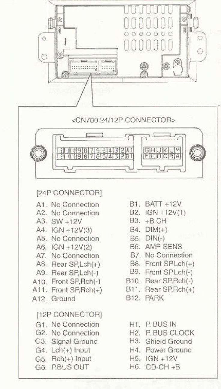 30 Fresh Delphi Radio Wiring Diagram In 2020