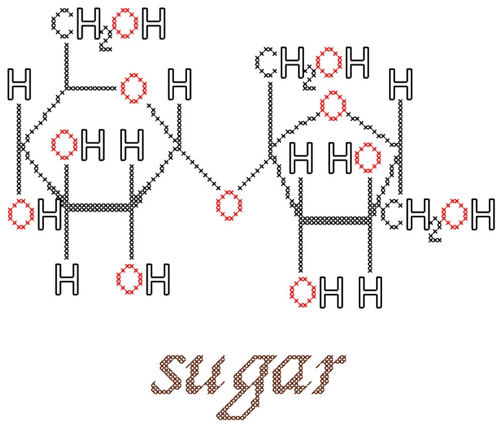 Sugar Molecule Counted Cross Stitch Pattern PDF. $3.50, via Etsy.