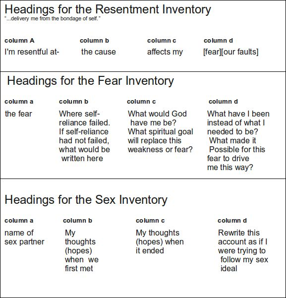 Printables Aa 4th Step Worksheet Excel 1000 ideas about personality inventory on pinterest narcissism there is no clear reason why these fears noted the new mans resentment should