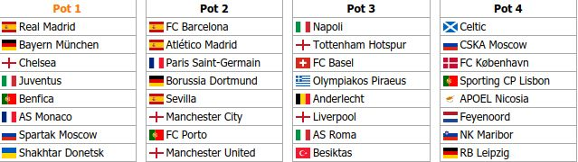 Spurs confirmed in Pot 3 for Champions League draw tomorrow night