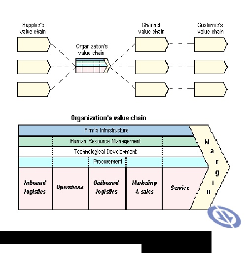 analyzing supply chain drivers example toyota company What toyota's latest supply risk event teaches us toyota's supply chain is much revered for take a fresh look at your supply risk mitigations for example.