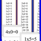 "Times table banner from 1-12, Just print cut on dotted lines and paste together. (banner approximately 11"" x  48"").  Also in this set a times table sheet and times table flash cards."