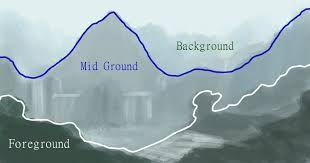 foreground middleground background visuals - Google Search