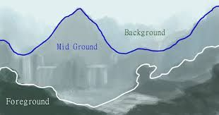 foreground middleground background visuals - Google Search