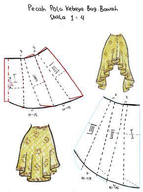 "Skirt/sarung pattern Fashion and Life Style: Bahan Ajar ""Pola Konstruksi dan Pembuatan Pola Kebaya Sistem Praktis"""