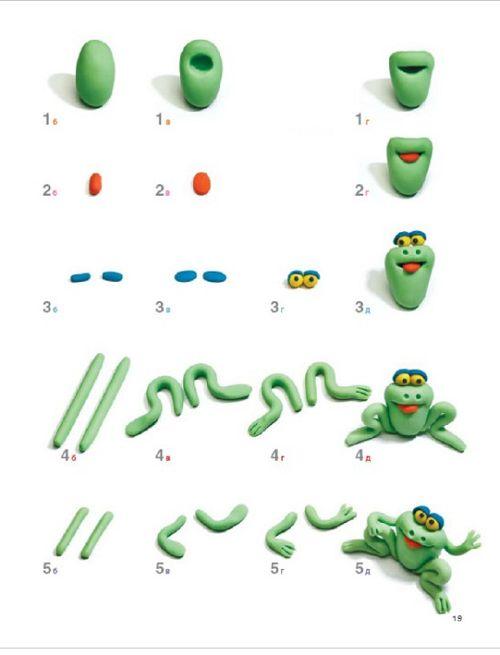 A cute little clay froggy - Поделки из пластилина по методу Рони Орена