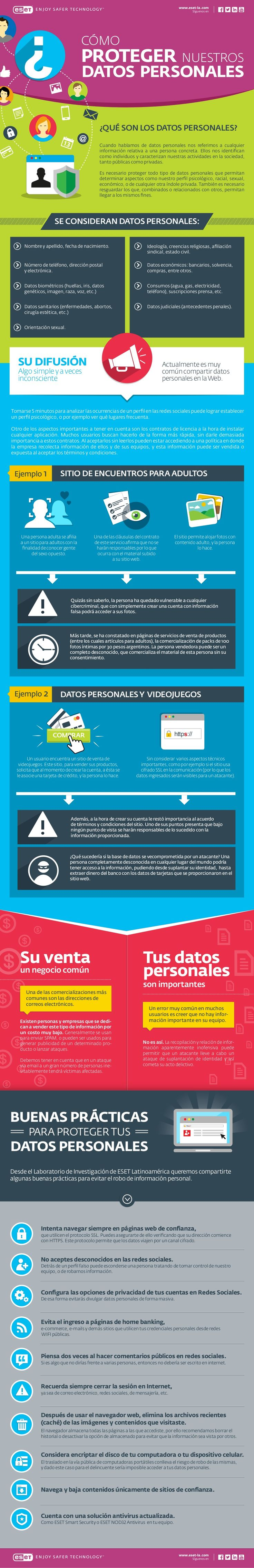 Cómo proteger nuestros datos personales Vía: @ESET Latinoamérica #infografia #infographic #internet