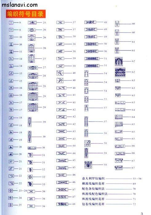 Расшифровка японских узоров спицами
