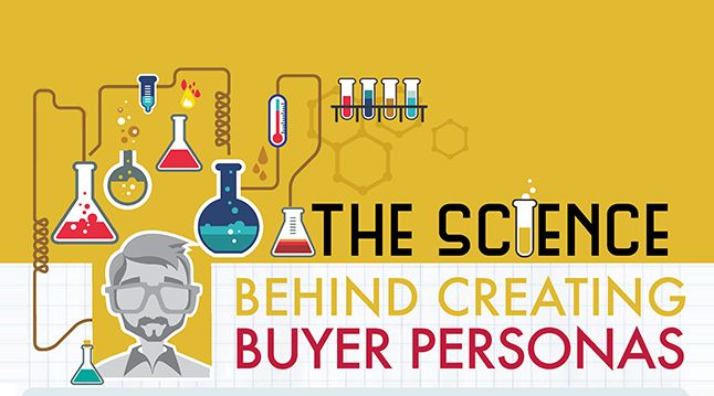 The Art Of Creating Accurate Buyer Personas - social media marketing for small busiensses