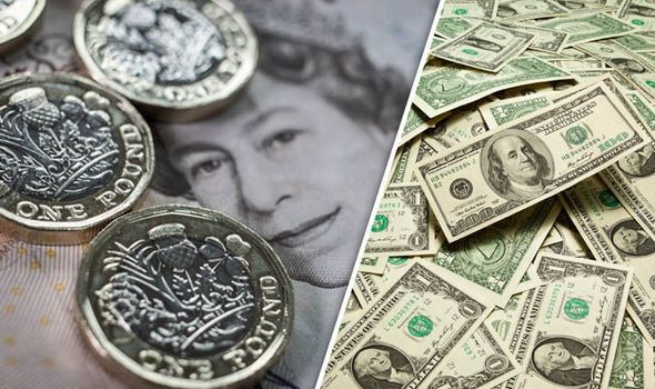 Pound v US dollar: GBP edges away from one-month low against USD