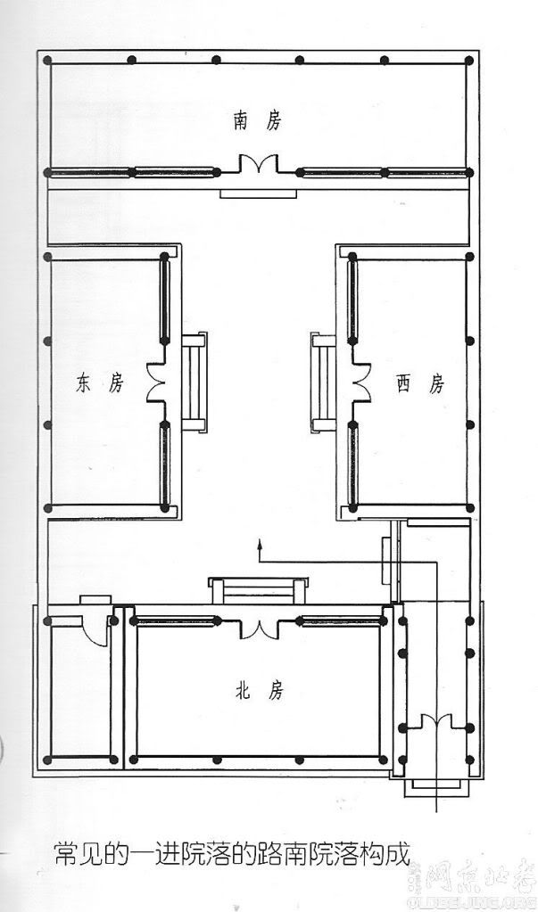 Les 109 meilleures images du tableau siheyuan chinese for Architecture chinoise