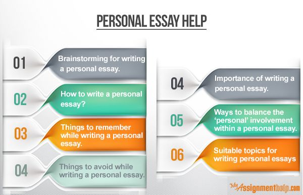Help on writing a personal essay