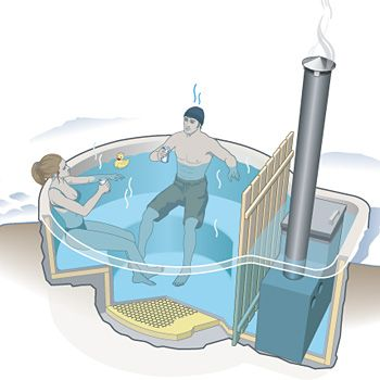 How to build your own wood-fired hot tub. // perhaps this could be done for regular bathing? // maybe indoors?