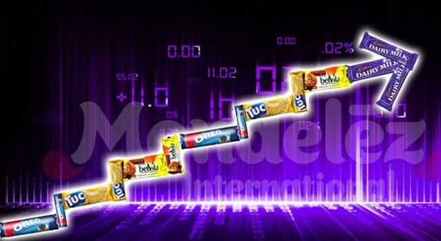 Options Play on MDLZ, Mondelez International Inc, with Analysis, Charts and Full Options Setup on the My Trading Buddy Markets Anlaysis Magazine