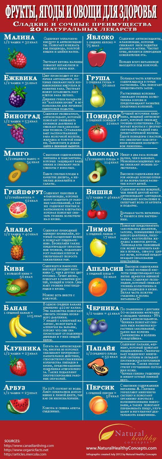 фрухты-ягодф-овощи: