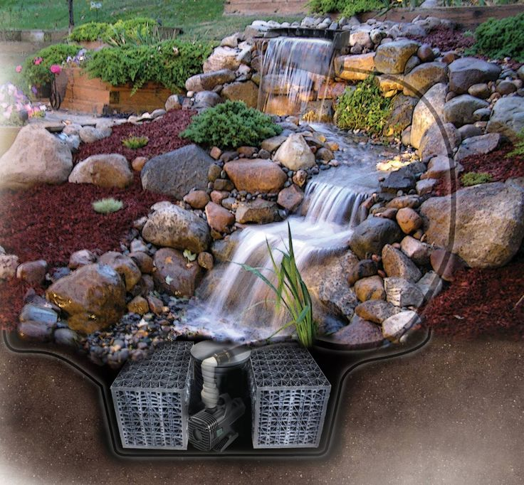 Water feature gardening pinterest water features and for Garden pond unlimited