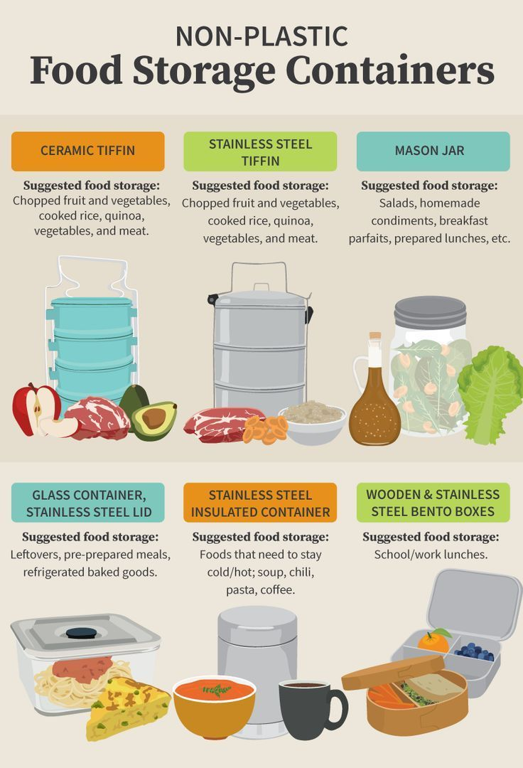 Good Housekeeping Hearst Waste Free Living Sustainable Living Zero Waste Lifestyle