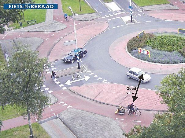 bike roundabout - Netherlands