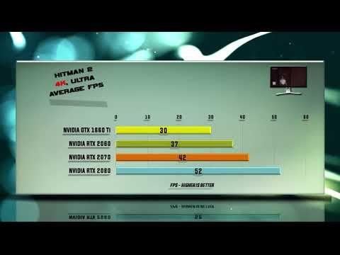 GTX 1660 Ti vs 2060 vs 2070 vs 2080 Benchmarks - 59 tests