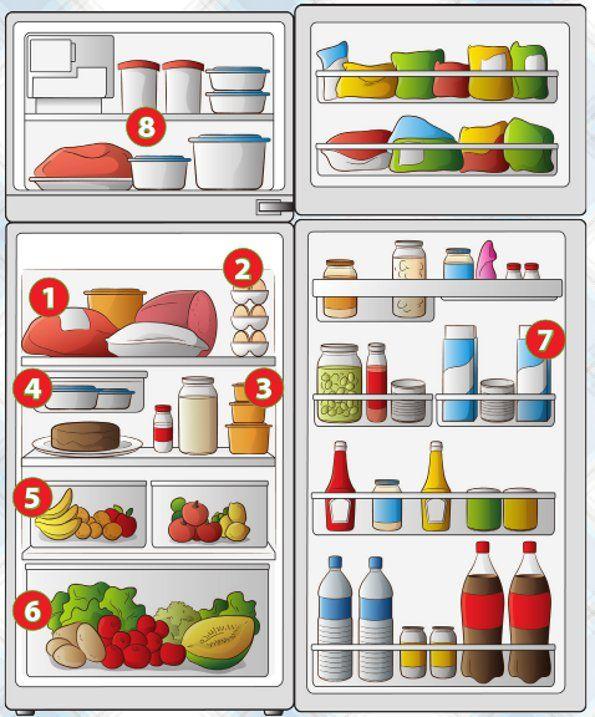 Como deixar a geladeira organizada: