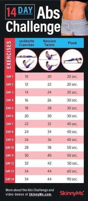 Sfida addominale di 14 giorni. Brucia i grassi e rafforza il tuo core con questi killer …