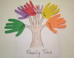 mi familia actividades preescolar - Buscar con Google
