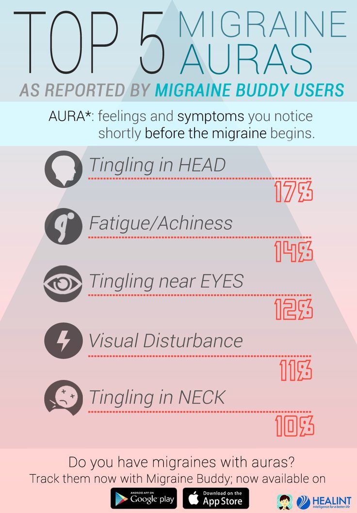 how to break a migraine headache