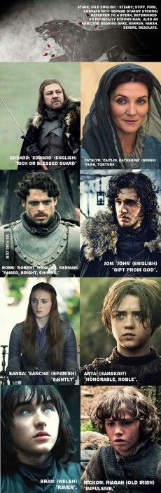 Meaning of Stark family names