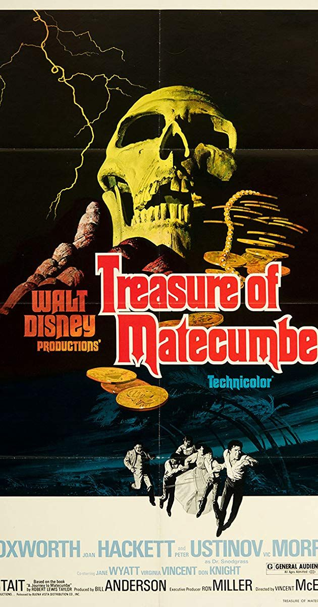 Treasure of Matecumbe (1976) IMDb in 2020 All disney