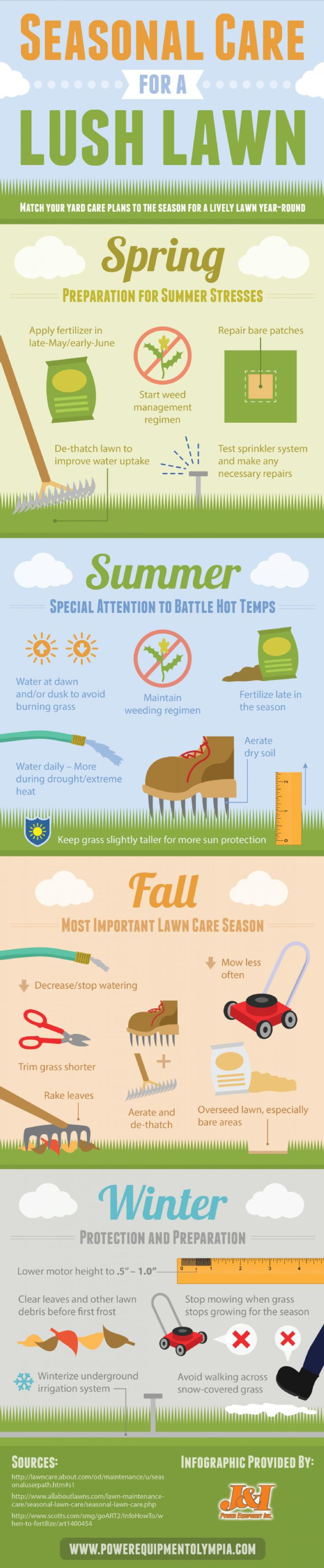 Seasonal Care for a Lush Lawn (Info-Graphic)  Just a few basic steps and you can have a lush, healthy lawn year round. Learn more in this lawn care info-graphic.
