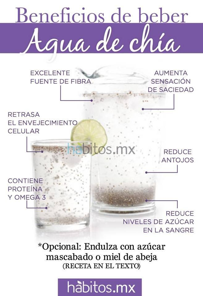 Hábitos Health Coaching | BENEFICIOS DE BEBER AGUA DE CHÍA!!