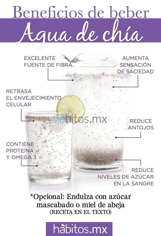 Beneficios de beber agua de Chia