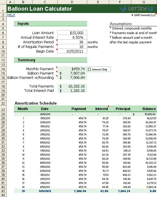 5ed4373b378dbdc9f1d6bfea5dad1ed8  amortization schedule loan calculator