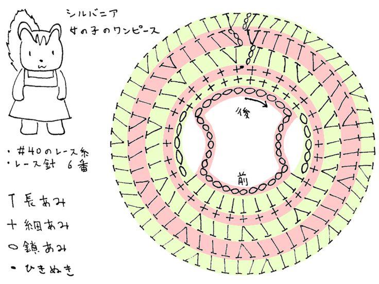 """[''Ý'à'Ì]—'ÌŽq'̃ƒ""""ƒs[ƒX . . .uh, and that means? Well I could follow the chart!"""