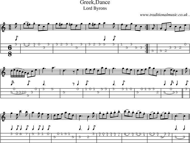 19 best mandolin images on Pinterest Mandolin, Folk and Fork - mandolin chord chart