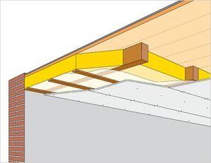 Hoe isoleer ik mijn platte dak? | Isover