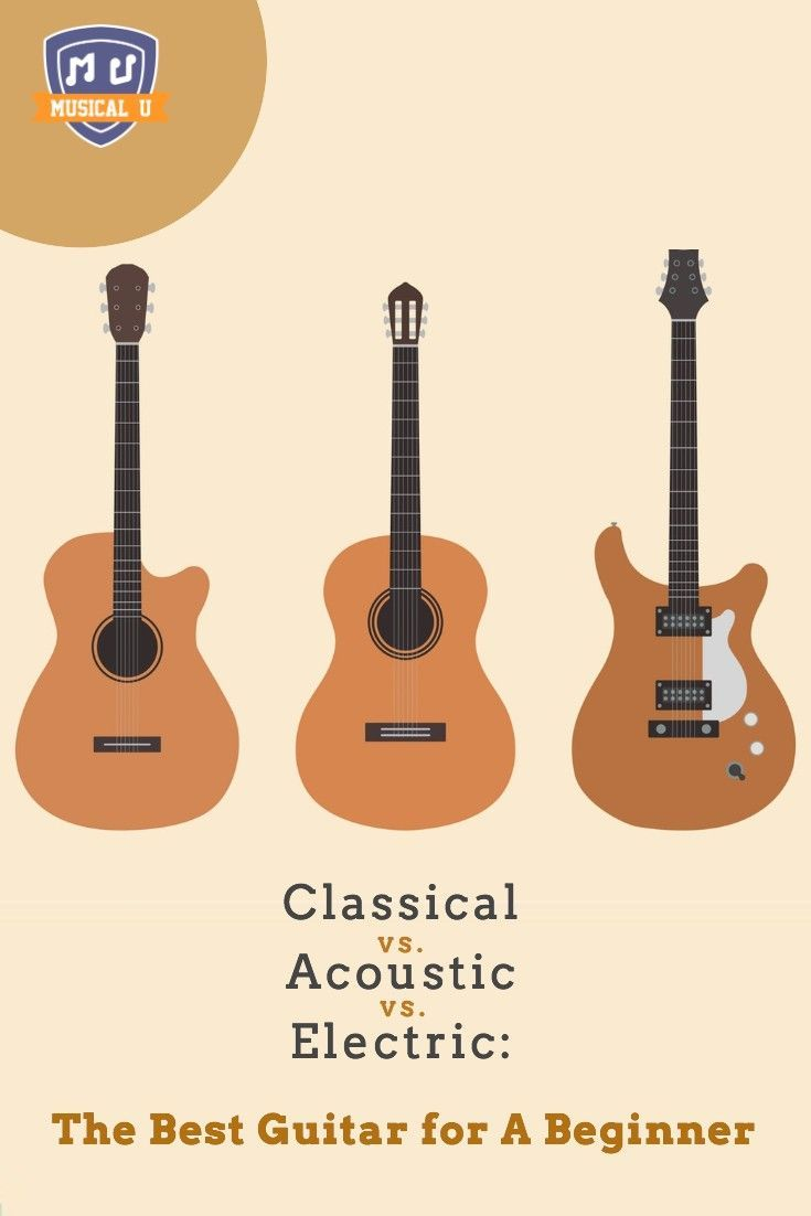 Classical Vs Acoustic Vs Electric The Best Guitar For A Beginner Musical U Guitar Lessons Guitar Lessons For Beginners Guitar