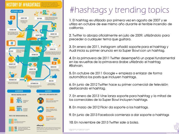 07  Más información: http://www.dgcomunicacion.com/blog/la-historia-del-hashtag-en-una-estupenda-infografia/331