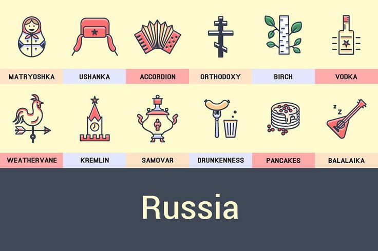 Russian Icons Set. by Crocolot on @creativemarket